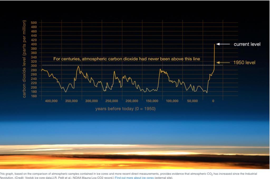 nasa-climate-data